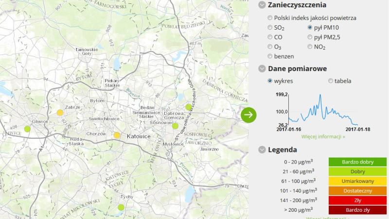 Jakość powietrza w Katowicach