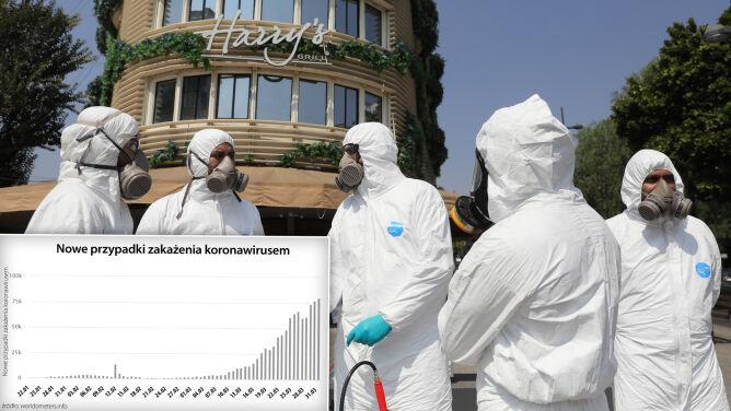Koronawirus na świecie. Zmarło ponad 50 tysięcy osób, ponad milion zakażonych. Sprawdź statystyki